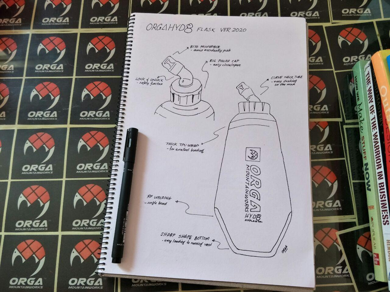 Soft Flask Versi 2020 ( How It's Made? ) 1
